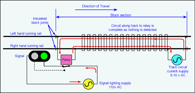 Relay And Switch Machine Control Wiring Diagram For Trackside Light