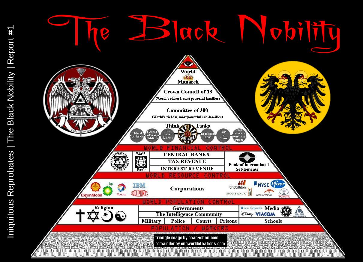 Risultati immagini per black nobility
