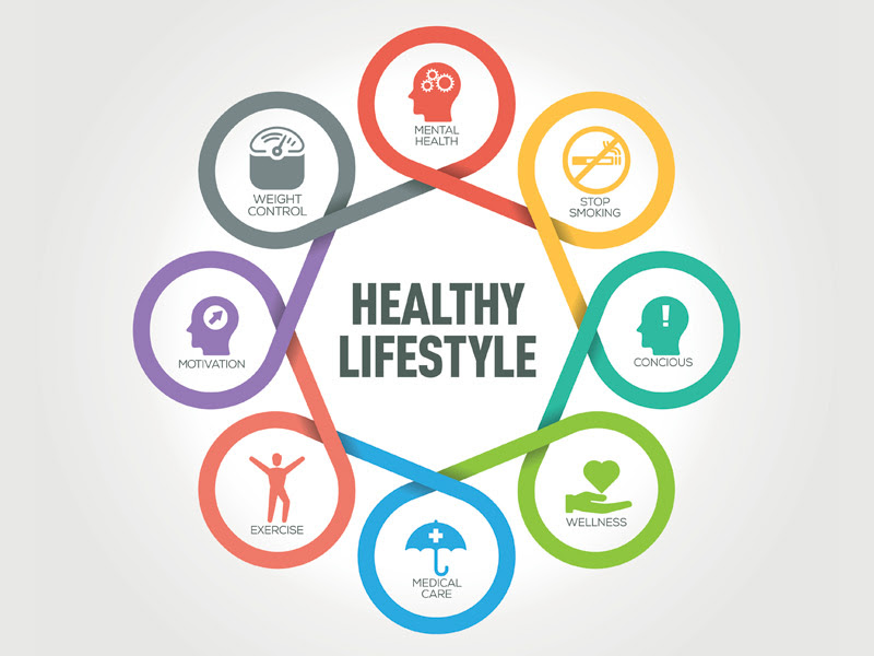 Top 15 Motivating Quotes For Your Healthy Lifestyle My Press Plus