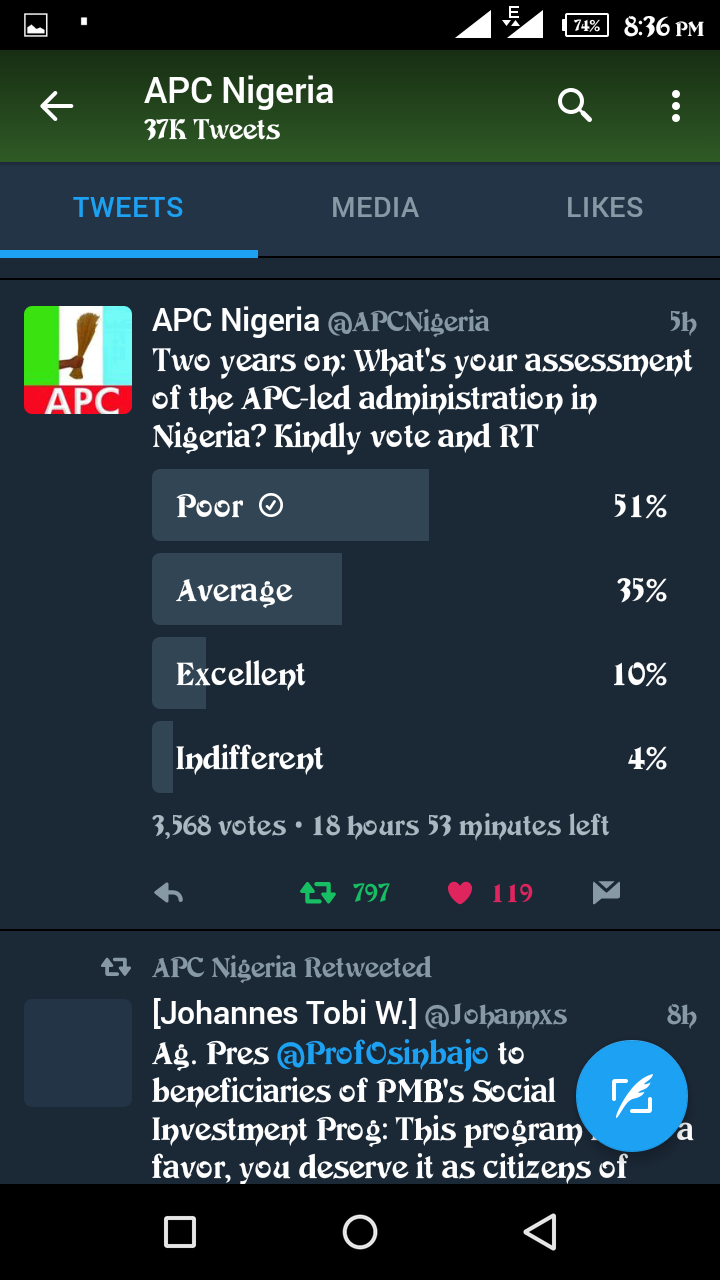 APC Conducted An Online Assessment Polls Of Their Performance (see Results)