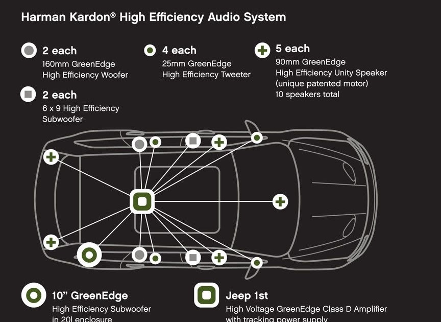 E46 Harman Kardon Wiring Diagram