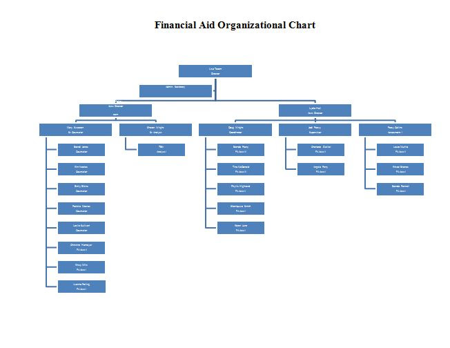40 Free Organizational Chart Templates Word Excel Powerpoint Free Template Downloads