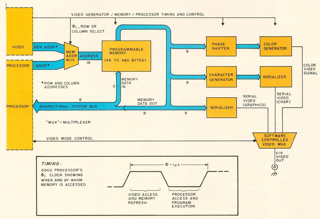 Apple 1 Circuit Diagram
