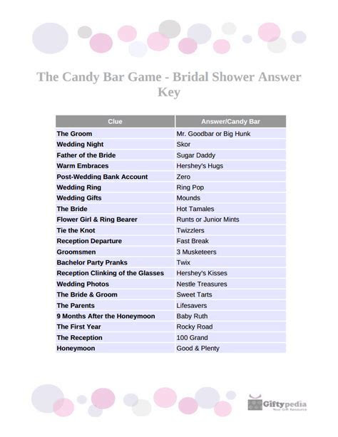Couple Bridal Shower: CANDY BAR GAME!! SUPERRR CUTEE