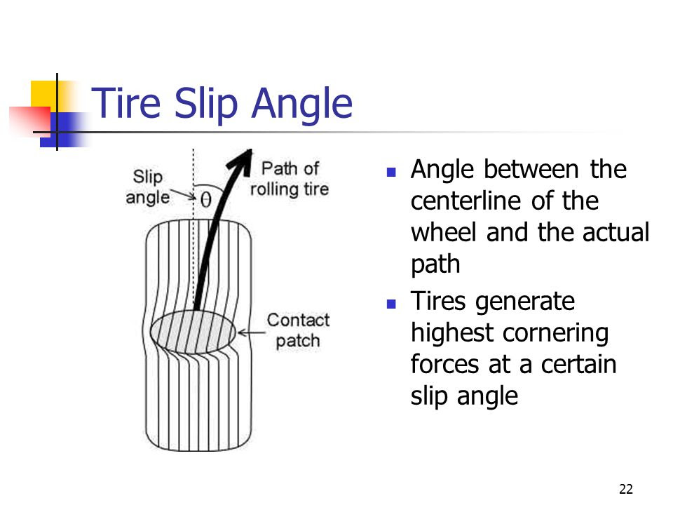 Image Result For Car Wheel
