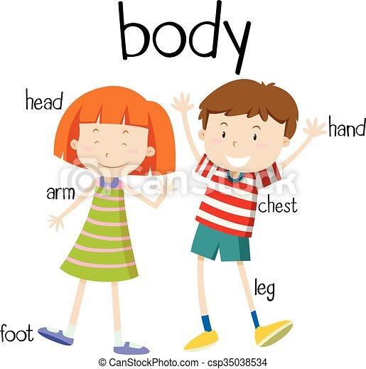 Family Picture Cartoon Whole Body Vücudumuz Ile Ilgili Boyama