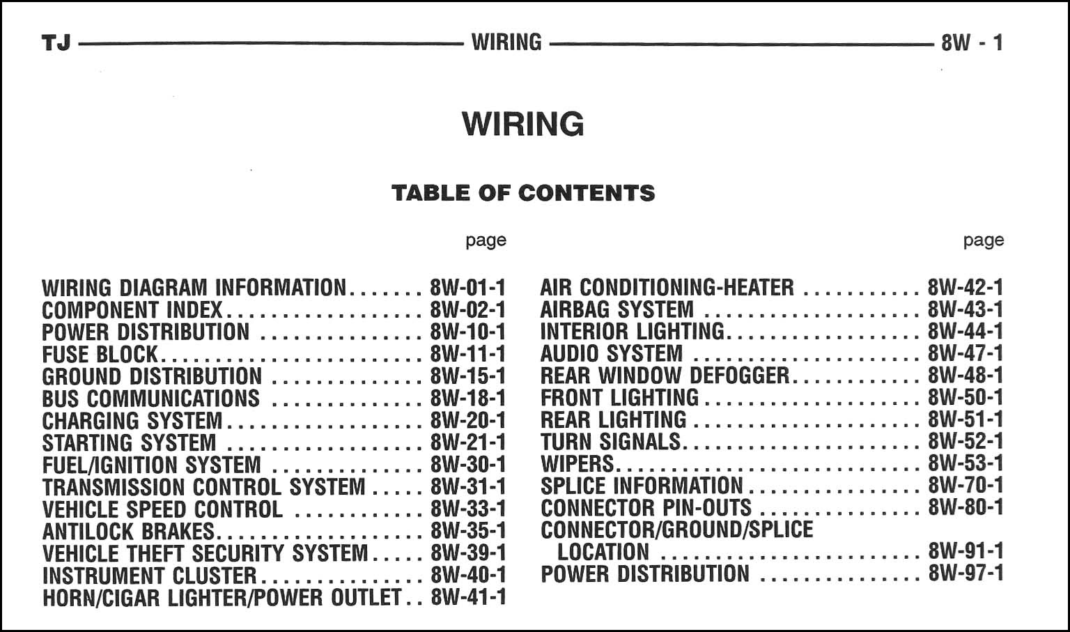 1992 Jeep Wrangler Audio Wiring Diagram Wiring Diagram Active B Active B Bujinkan It