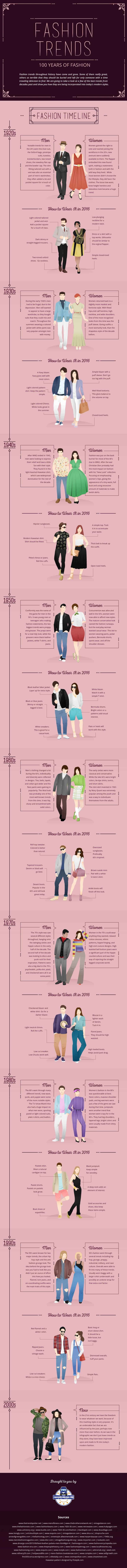 The Revolving Door of Fashion