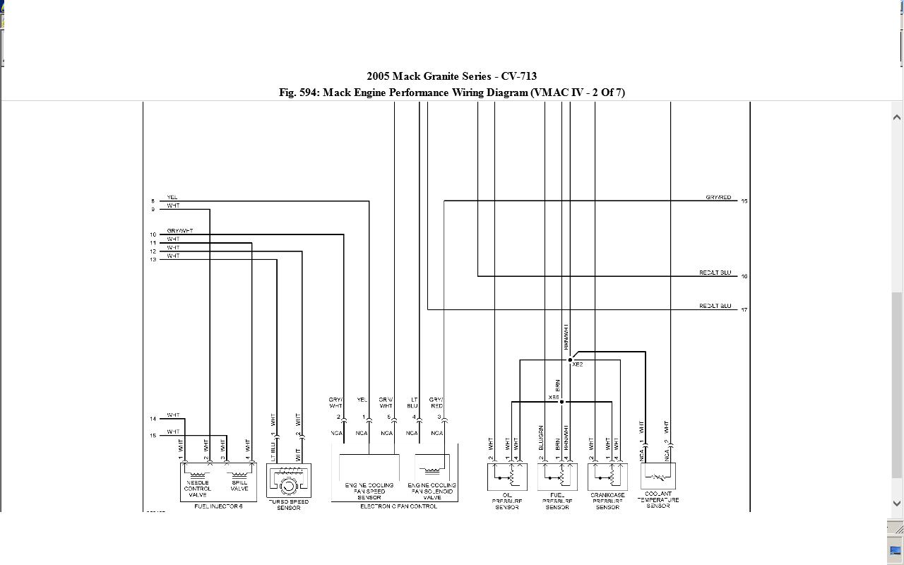 Mack Ecu Wiring Diagram