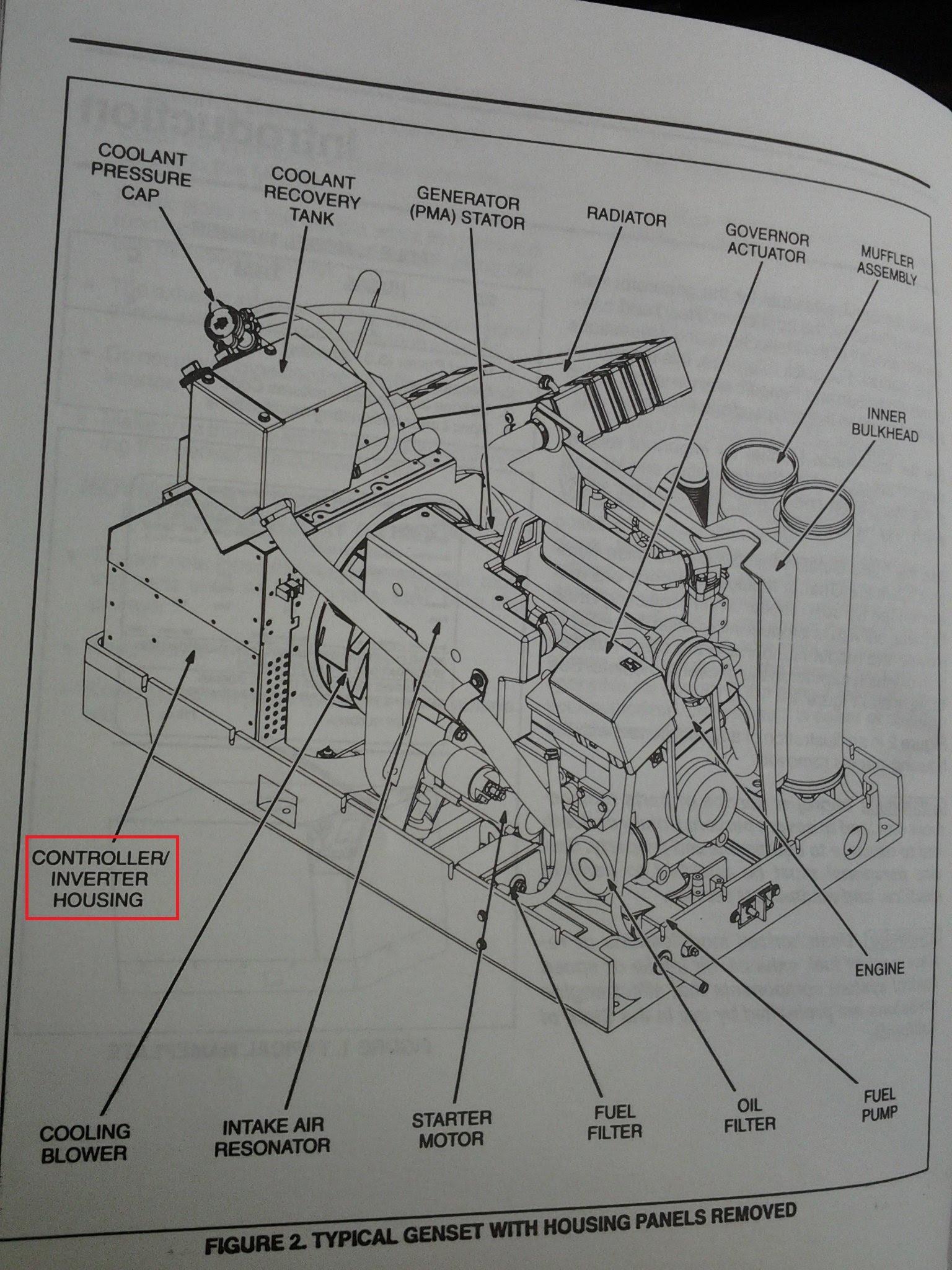 30 Onan Generator Parts Diagram