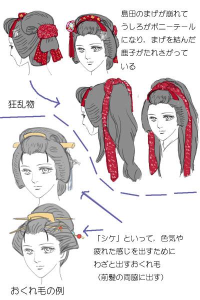 Нихонгами традиционные японские причёски