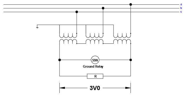 Broken Delta Voltage Disturbance