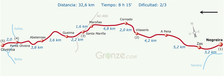 Route Map of Day Two, Camino Finisterre