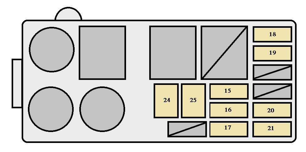 Toyota Land Cruiser (1996 - 1997) - fuse box diagram ...