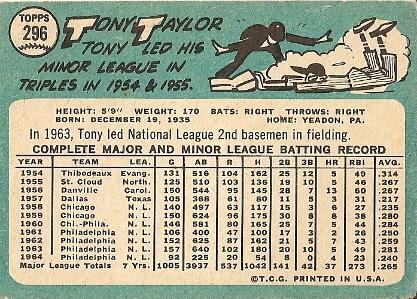 Tony Taylor (back) by you.