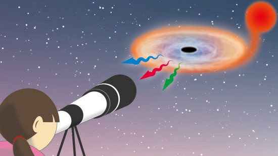 Buracos negros podem ser observados a olho nu, dizem astrônomos