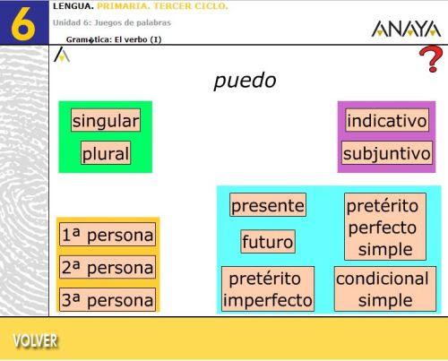 http://www.juntadeandalucia.es/averroes/centros-tic/41009470/helvia/aula/archivos/repositorio/0/56/html/datos/01_Lengua/act/U06/0603_01.htm