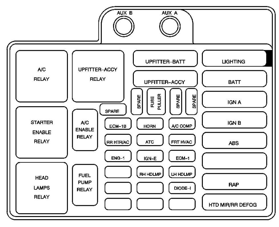 Diagram 92 Gmc Safari Fuse Box Diagram Full Version Hd Quality Box Diagram Onlinedatabasesoftware Drivefermierlyonnais Fr