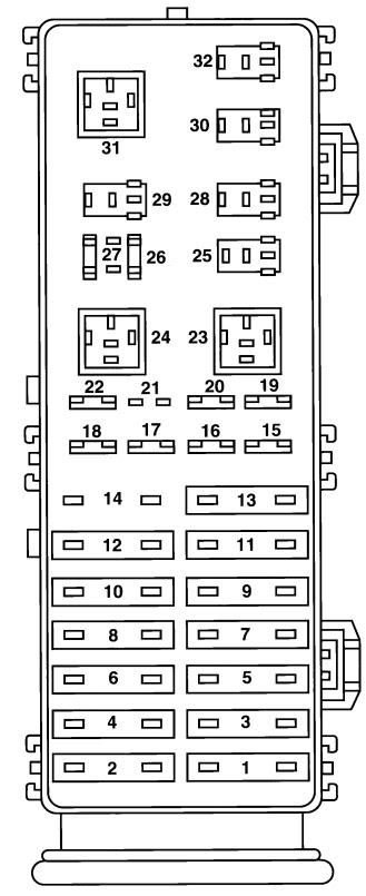 Ford Taurus 1999 Fuse Box Diagram Wiring Diagram Draw Started Draw Started Salumimastroenrico It