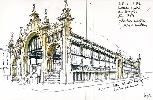 Zaragoza, mercado central