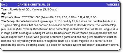 http://www.baseballamerica.com/today/prospects/prospect-hot-sheet/2011/2612159.html
