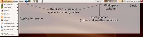 Ubuntu's top panel, labeled