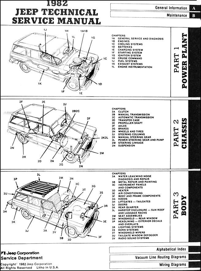 1984 Cj8 Wiring Diagram Full Hd Version Wiring Diagram Losh Diagram Editions Delpierre Fr