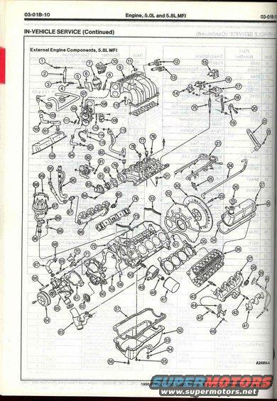 Ford 5 8 Engine Diagram Alternator Wiring Diagram Gm Begeboy Wiring Diagram Source