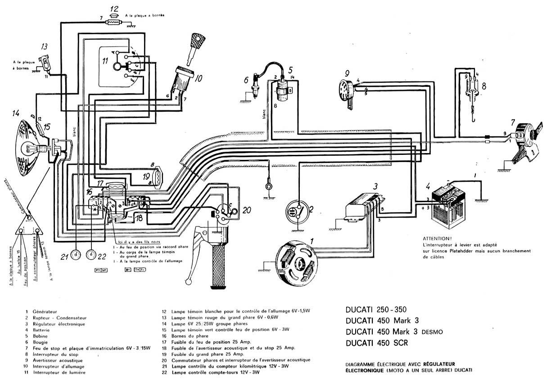 Diagram 9 Pole Stator Wiring Diagram Full Version Hd Quality Wiring Diagram Tetidiagram Changezvotrevie Fr