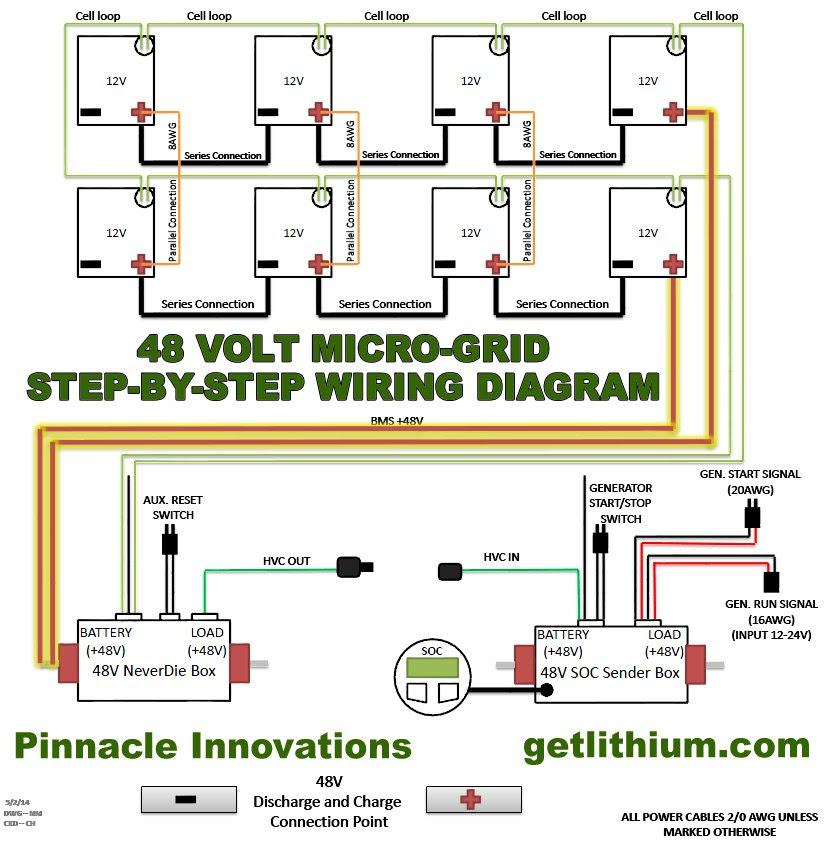 Ezgo 48 Volt Battery Wiring Diagram