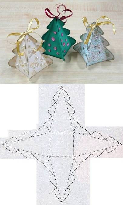DIY Christmas Tree Box Template