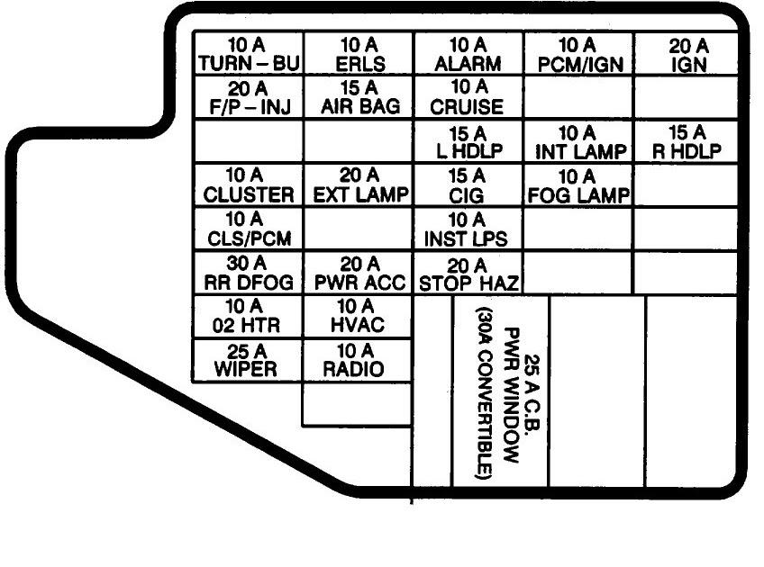2005 Chevy Silverado Fuse Panel Diagram