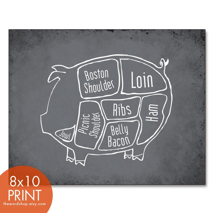 Pork Butcher Diagram of a Pig -8x10 Print (featured in Charcoal) (Buy 3 and get One Free)