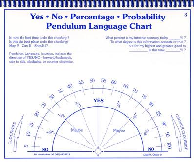 Free Pendulum Charts : getIntuitive divination: pendulum charts ...
