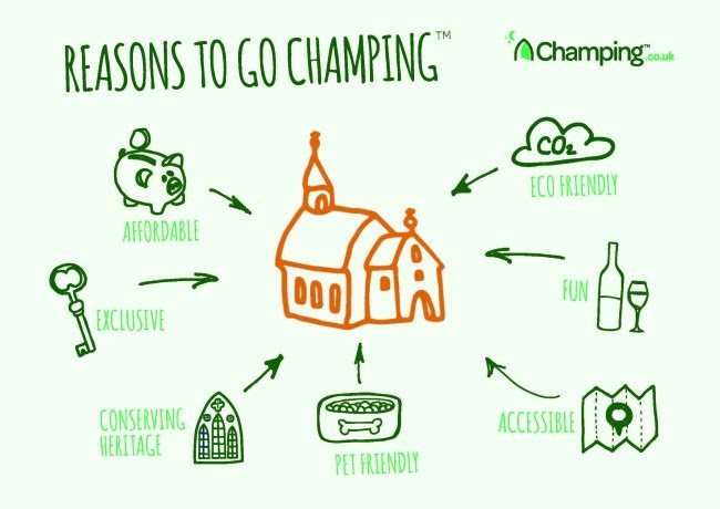 Image result for champing