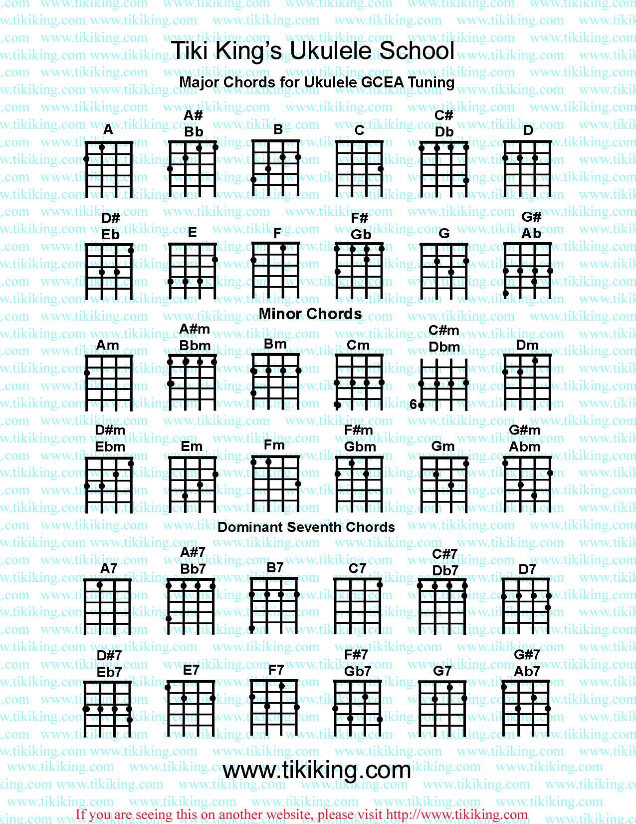 Ukulele chords chart 2015confession ukulele chords chart hexwebz Gallery