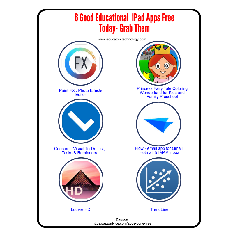 6 Good Educational  iPad Apps Free Today- Grab Them