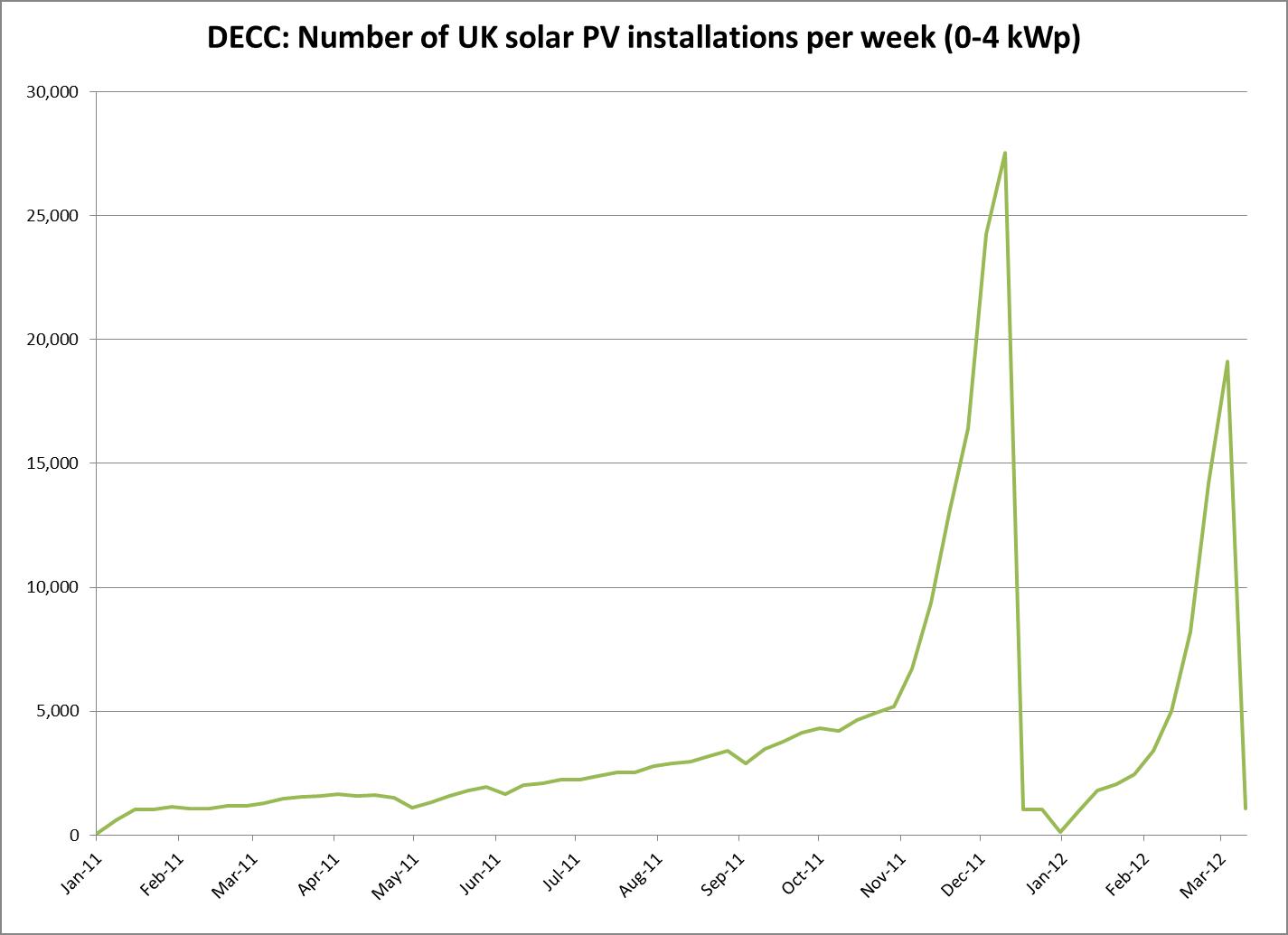 Evaluating Solar Panel Quality EnergySage
