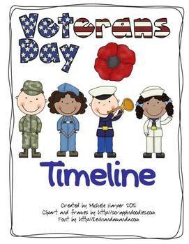 Veterans Day Timeline