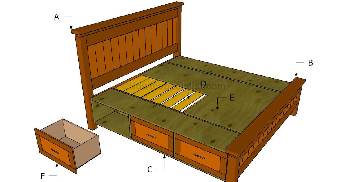 Waskito dharmo here platform bed free woodworking plans for Wood plans online