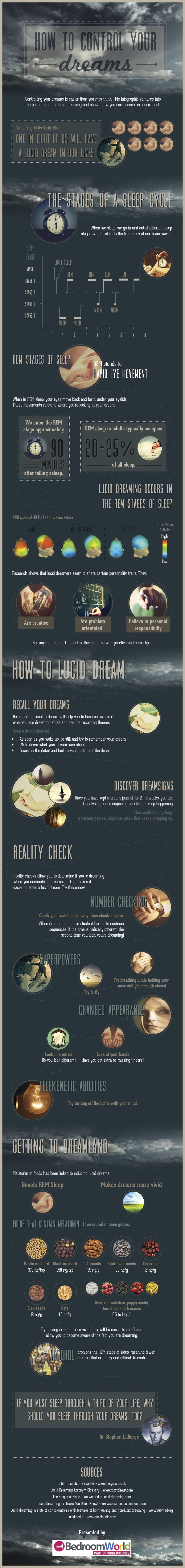 Infographic: How to Control You dreams