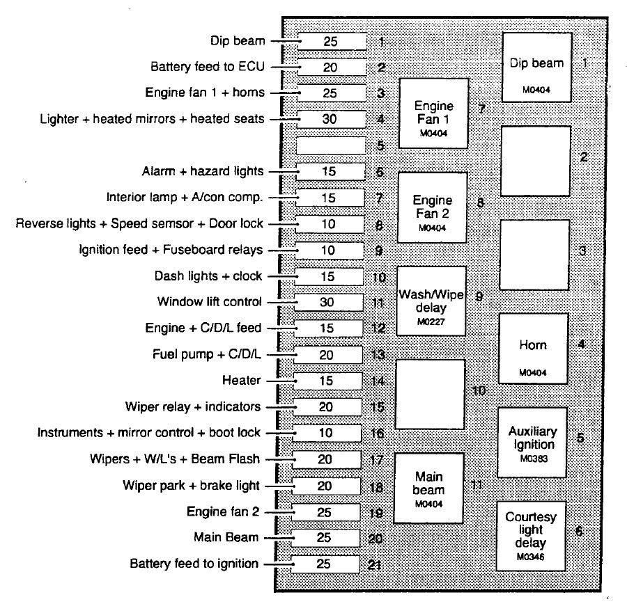 Diagram E350 Fuse Box Diagram Full Version Hd Quality Box Diagram Pvdiagramxjone Centromacrobioticomilanese It