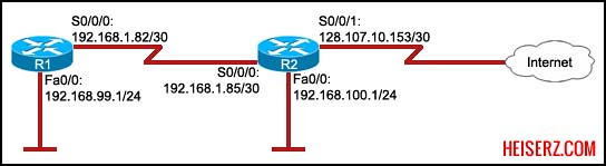 6841460237 c45cd29191 z ERouting Final Exam CCNA 2 4.0 2012 2013 100%