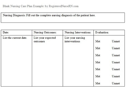 Nursing Care Plans | Free Care Plan Examples for a ...