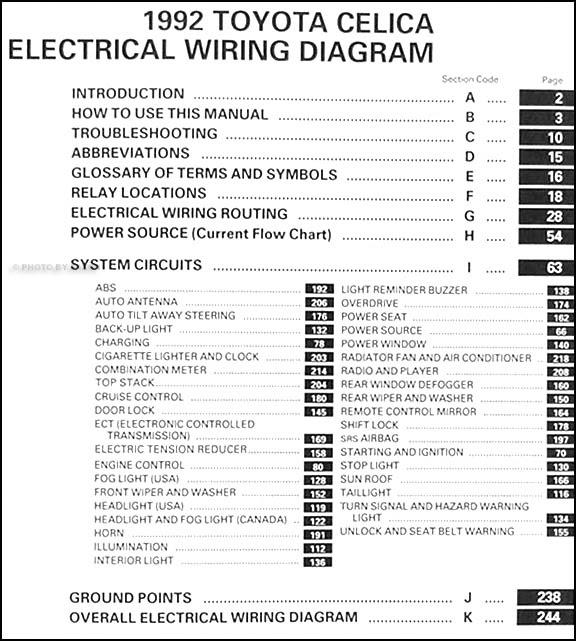 Diagram In Pictures Database 2002 Toyota Celica Wiring Diagram Original Just Download Or Read Diagram Original Online Casalamm Edu Mx