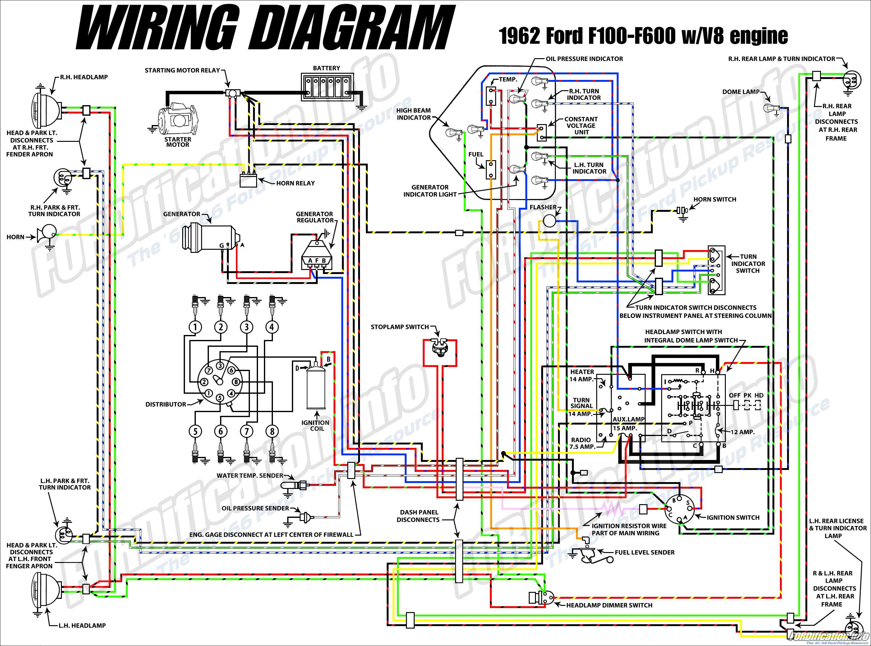 1953 Ford F100 Light Wiring Diagram Wiring Diagram Theory Theory Zaafran It