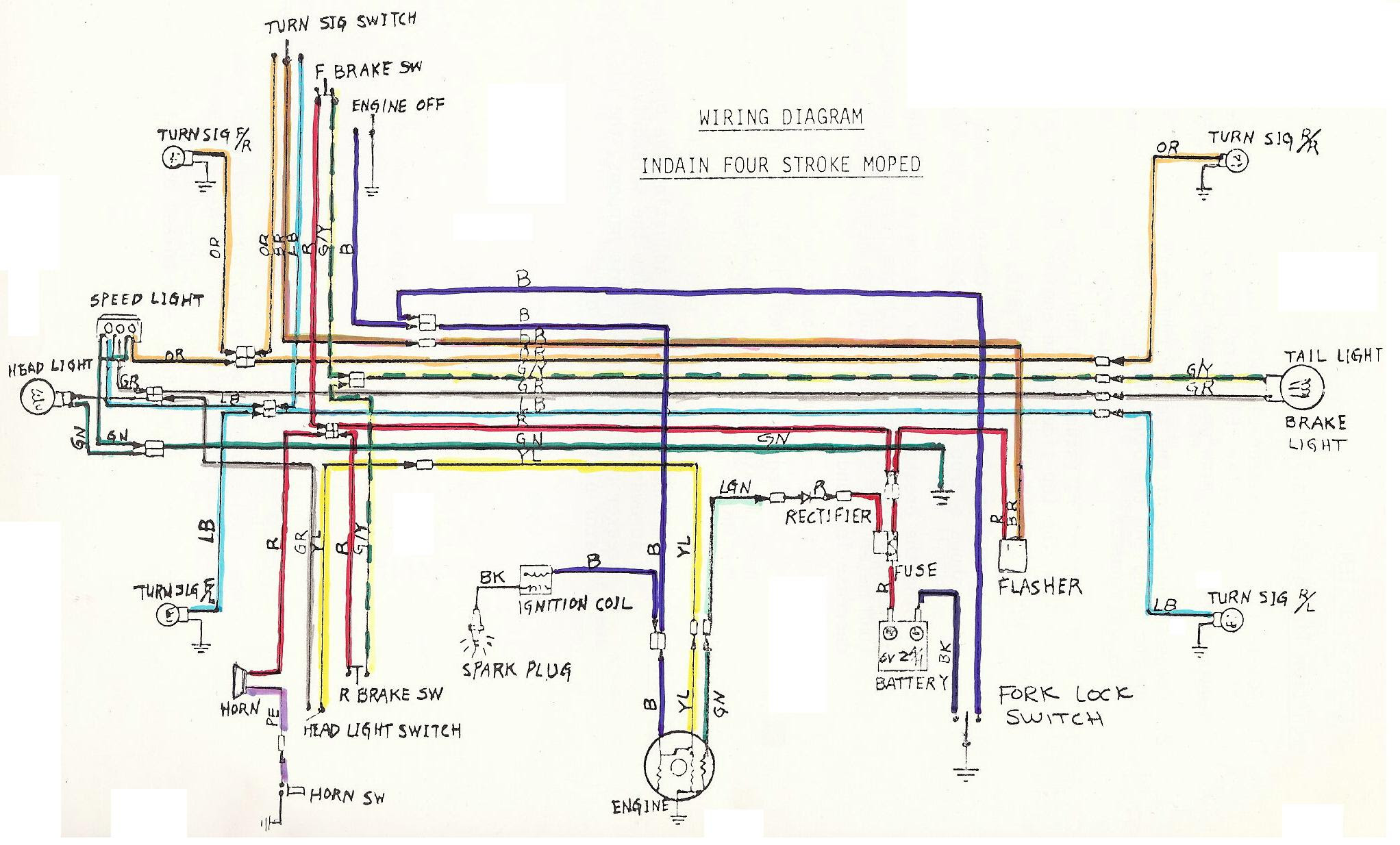 DIAGRAM] 40 Indian Chief Wiring Diagram FULL Version HD Quality ...