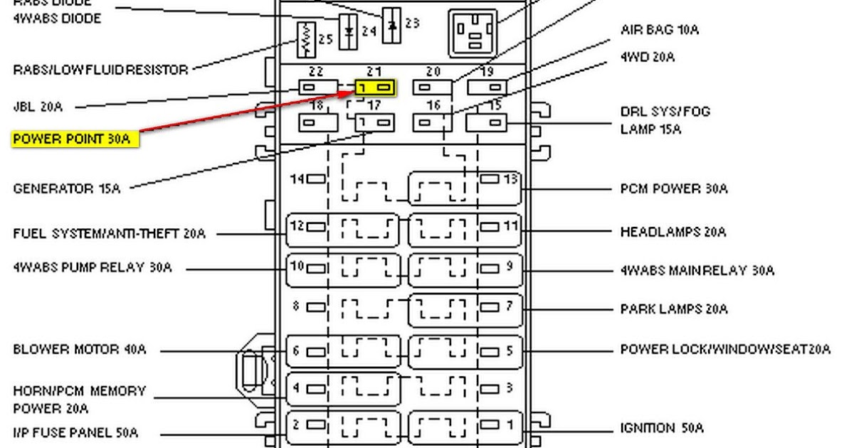 28 2000 Ford Ranger Fuse Box Diagram