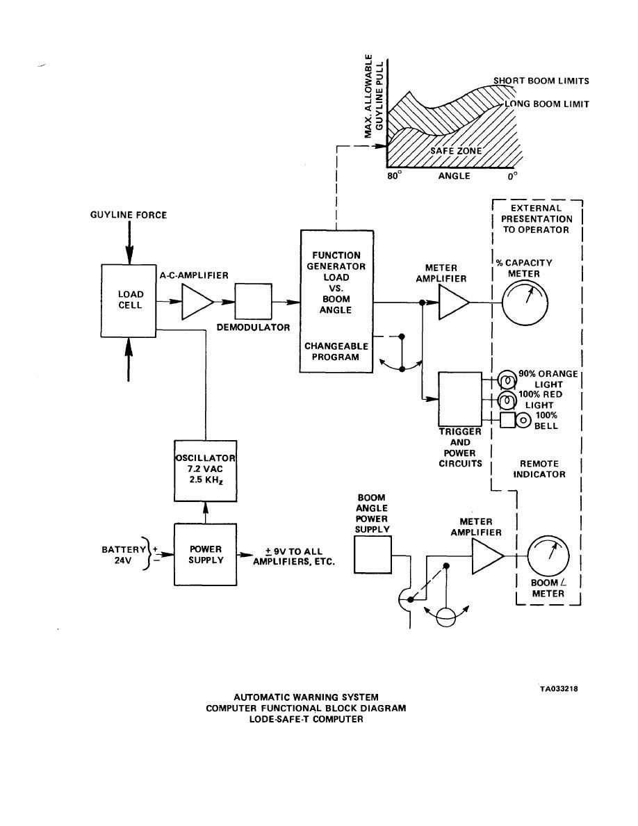 Diagram Part Engine Kubotum 1462di