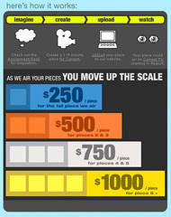 Current TV Pay Scale